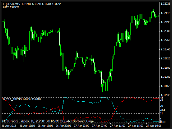 Forex Ultra Scalper 2 0 Free Download' Articles at Forex
